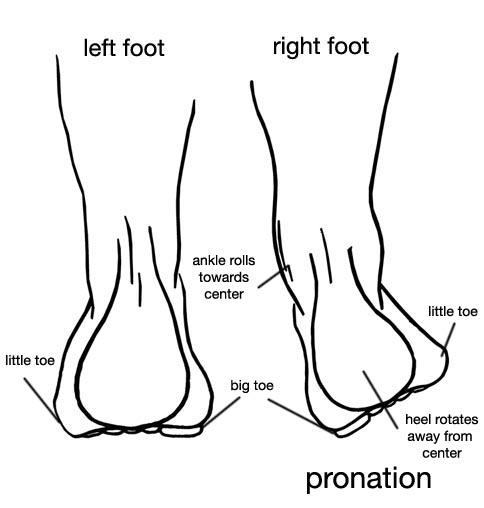 Over-Pronating Feet