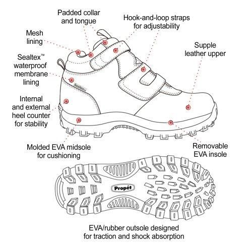 Propet Cliff Walker Strap - Men\'s A5500 Diabetic Boot Diagram